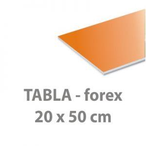 Forex table cena